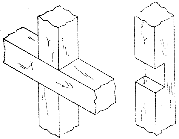 Fig. 264-14 Cross lap