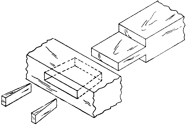 Fig. 266-34 Wedged mortise and tenon