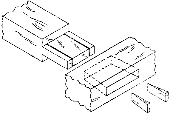 Fig. 266-35 Wedged mortise and tenon