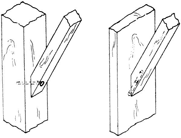Fig. 269-65 Brace