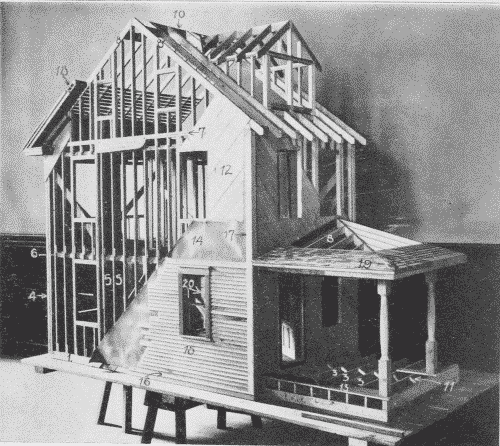 Fig. 300. House Construction.