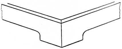 Fig. 15.—Butting Mitred Angle Joint.