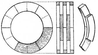 Fig. 23.—Example of Circular Laminated work.