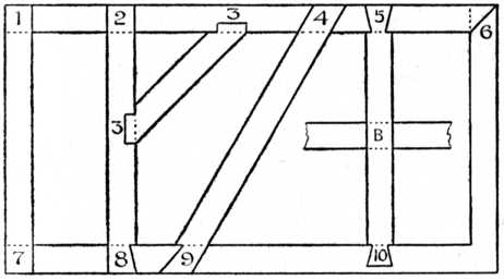 Fig. 28.—Frame, with various halved joints. These joints, numbered 1, 2, 3, etc., are shown in detail in Figs. 29 to 38.