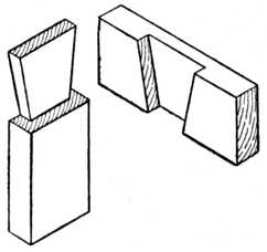 Fig. 33.—Dovetail Halving.