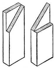 Fig. 34.—Mitre Halving.