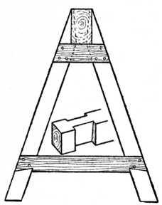 Fig. 58.—Workshop     Trestle Joint.