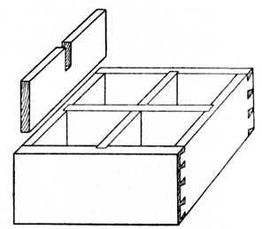 Fig. 59.—Cellarette Partition Joints.
