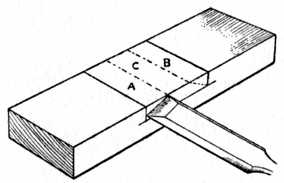Fig. 68.—Paring away Waste with Chisel.