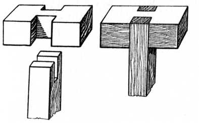 Fig. 72.—Simple Bridle Joint.