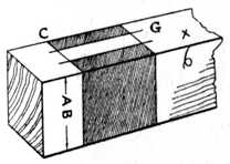 Fig. 83.