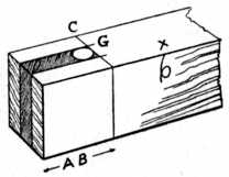 Fig. 84.