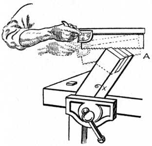 Fig. 86.—How the Saw is held for the first Cut.