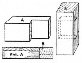Fig. 127.—Barefaced     Tenon Joint.