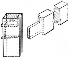 Fig. 132.—Application of Haunched     Tenon Joint to Door Frame.