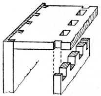 Fig 150.—Method     of Pinning.