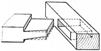 Fig. 156.—Wheelwright's Self-wedging Tenon Joint.