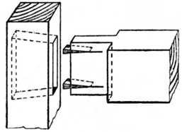 Fig. 158.—Method of Fox-wedging.
