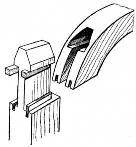Fig. 171.—Hammer-Head     Tenon Joint.