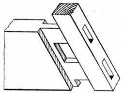 Fig. 173.—Tenoning Narrow Rail.