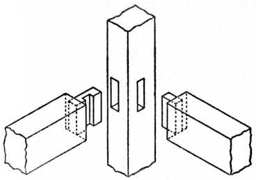 Fig. 189.—Interlocking Joint for Seat Rails of Chair to Leg.
