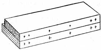 Fig. 198.—Marking and Gauging Boards for Dowelling.