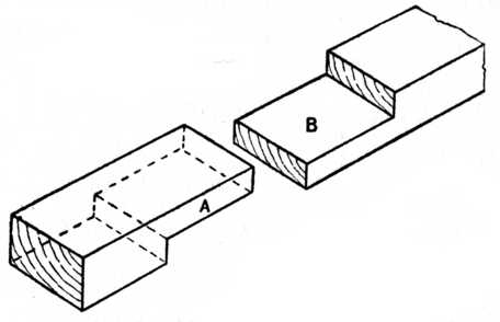 Fig. 211.—Half-Lap Scarf Joint for Light Timber.