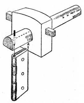 Fig. 223.—Gauging.