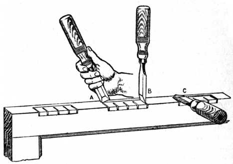 Fig. 226.—Tool Operation when Paring Out the Hinge Recess in the Door.
