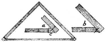 Fig. 237.—Hingeing Door of Corner Cupboard.