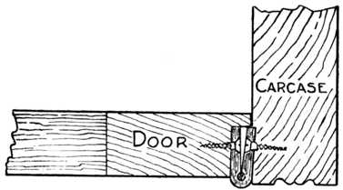 Fig. 238.—Inside Hingeing: Method of Letting Butt Hinge into Door Frame and Carcase.
