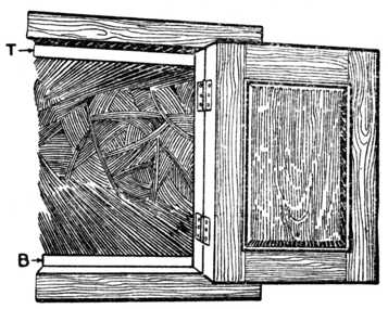 Fig. 239.—Showing Top and Bottom of Carcase Cut Back to allow Door to Close.
