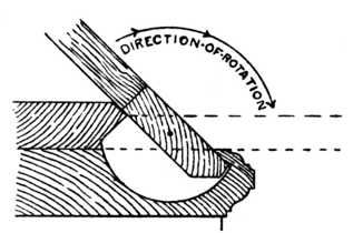 Fig. 242.—Fall Front of Writing Bureau.