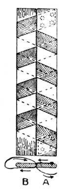 Fig. 244.—     Draught Screen     Tape Hinge.