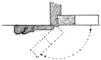 Fig. 247.—Open Joint Hingeing.