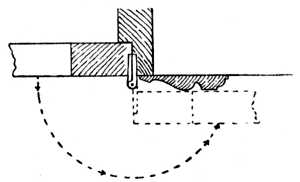 Fig. 248.—Clearing the Architrave Mould.