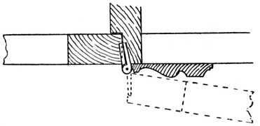 Fig. 249.—Close Joint Hingeing.