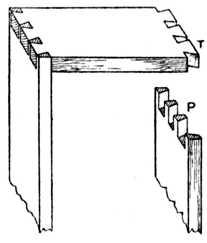 Fig. 268.—Through Dovetails on     Carcase Work (P, Pins; T, Tails).