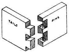 Fig. 269.—Dovetails for     Boxes, etc.