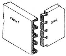 Fig. 270.—Lap-dovetailing     for Drawers.