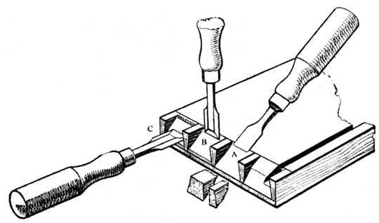 Fig. 276.—Showing the Vertical and Horizontal Chisel Operations in Lap-dovetailing.  A: The Preliminary Roughing-out. B: Vertical Chiselling; note that the first stab should be just outside the Gauge Line. C: Marking the Horizontal Cut.