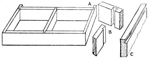 Fig. 284.—Constructional Frame (as for Plinth or Cornice) showing application of the Dovetail Joint.