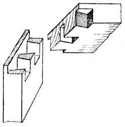 Fig. 285.—Blind Lap-Dovetailing.