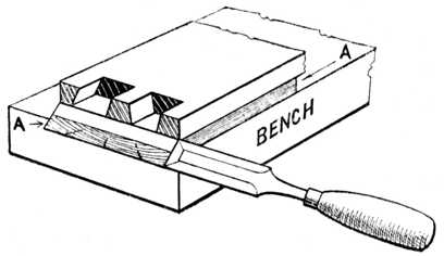 Fig. 287.—Working a Housed and Mitred Dovetail Joint.