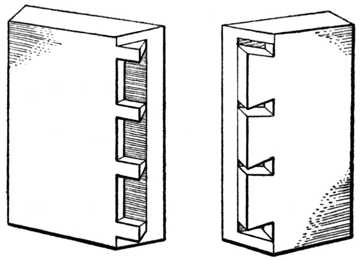 Fig. 288.—Secret Mitre Dovetailing.