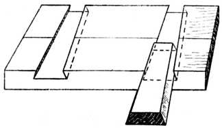 Fig. 289.—Dovetailed Keys for Wide Surfaces.