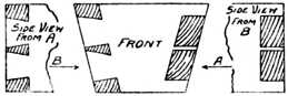 Fig. 298.—Oblique Dovetailing.