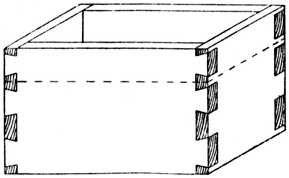 Fig. 299.—Dovetailing for Small Box.