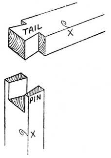 Fig. 300.—Corner Dovetail.