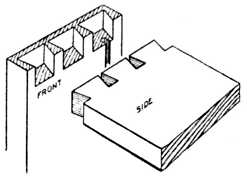 Fig. 309.—Lap-dovetailing Drawer Front to Drawer Side.